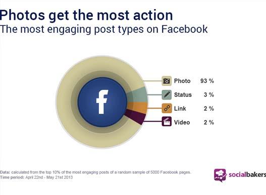 errores-social-media-participacion